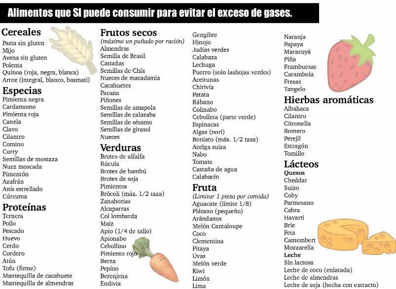 alimentos que si puede consumir para evitar el exceso de gases e hinchazon de vientre