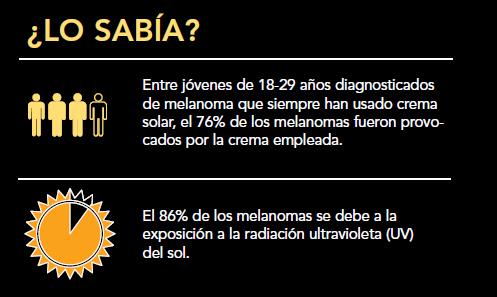 información sobre el melanoma