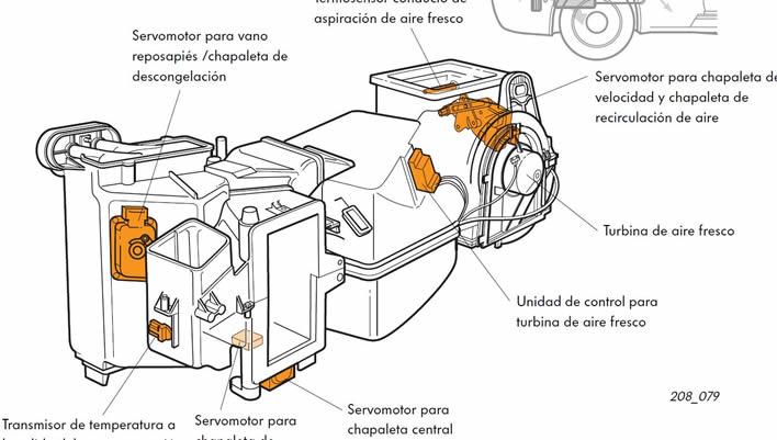 Detalle del MANUAL DEL AIRE ACONDICIONADO AUDI/SEAT/WOLKSWAGEN/SKODA.
