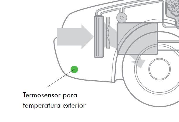 detalle sensores MANUAL DEL AIRE ACONDICIONADO AUDI/SEAT/WOLKSWAGEN/SKODA