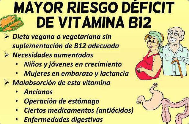 grupos de riesgo vitamina b12