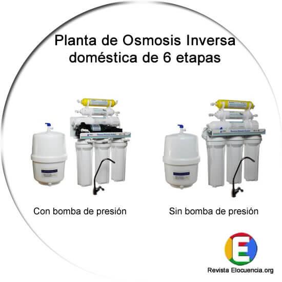 planta de osmosis inversa de 6 etapas con y sin bomba de presión.