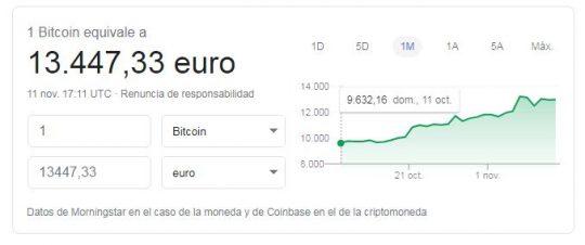 gráfica que muestra el valor del Bitcoin hasta el día 11 de noviembre del 2020